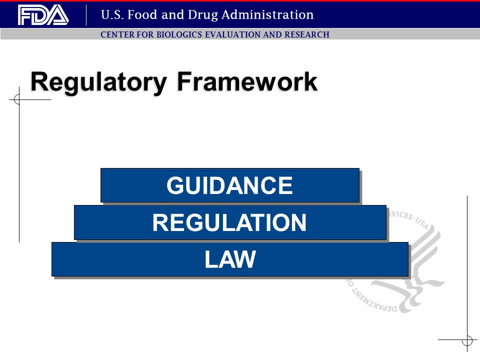 Regulatory Framework GUIDANCE REGULATION LAW