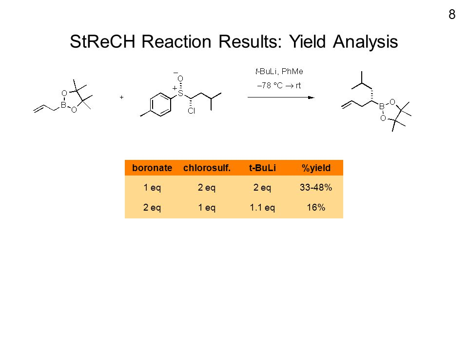 StReCH Reaction Results: Yield Analysis