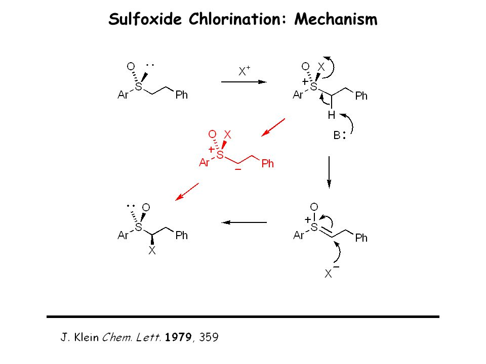 Sulfoxide Chlorination: Mechanism