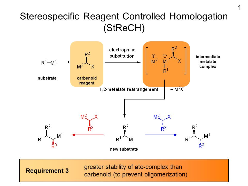 Stereospecific Reagent Controlled Homologation (StReCH)