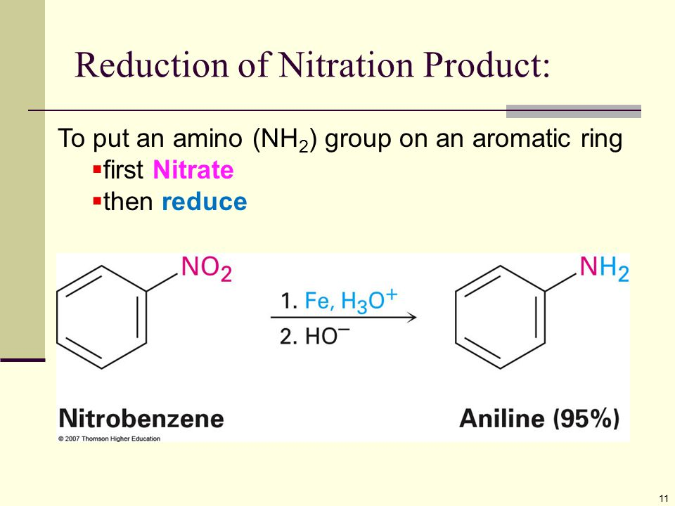 Reduction of Nitration Product: