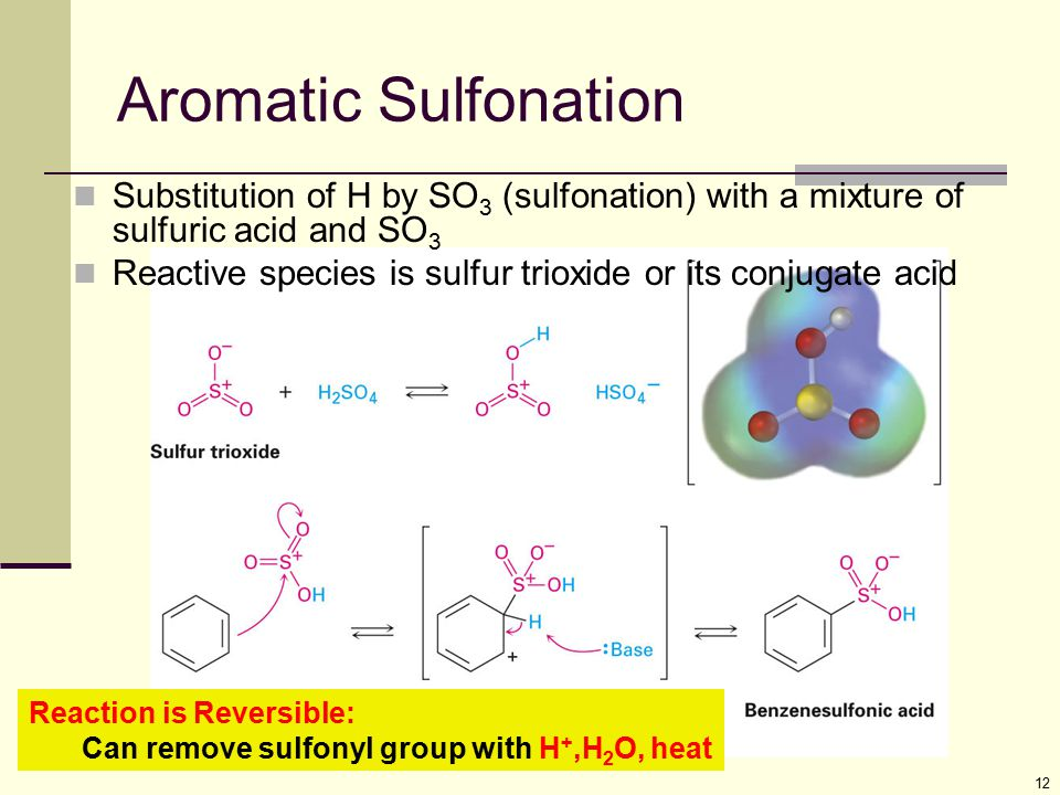 Aromatic Sulfonation Substitution of H by SO3 (sulfonation) with a mixture of sulfuric acid and SO3.