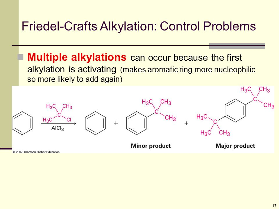 Friedel-Crafts Alkylation: Control Problems