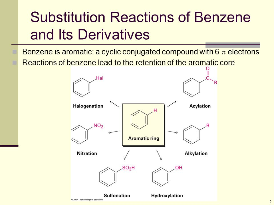 Substitution Reactions of Benzene and Its Derivatives