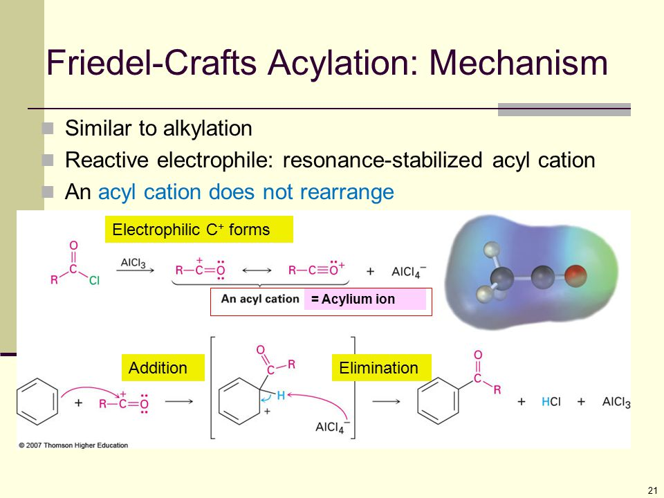 Friedel-Crafts Acylation: Mechanism