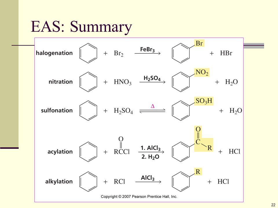 EAS: Summary