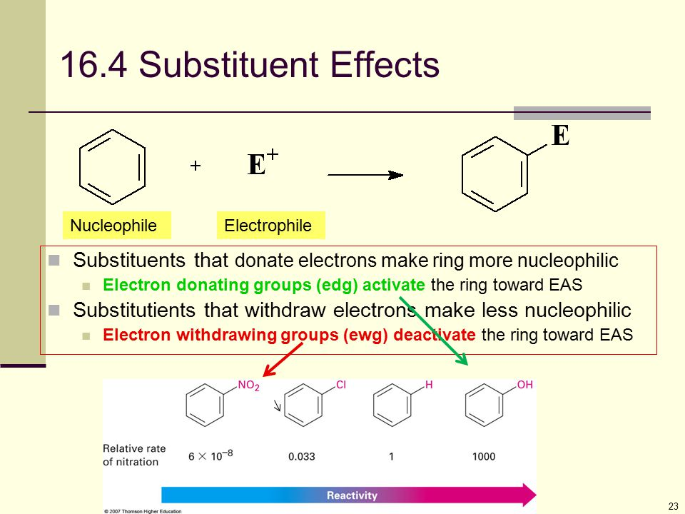 16.4 Substituent Effects Nucleophile. Electrophile. Substituents that donate electrons make ring more nucleophilic.