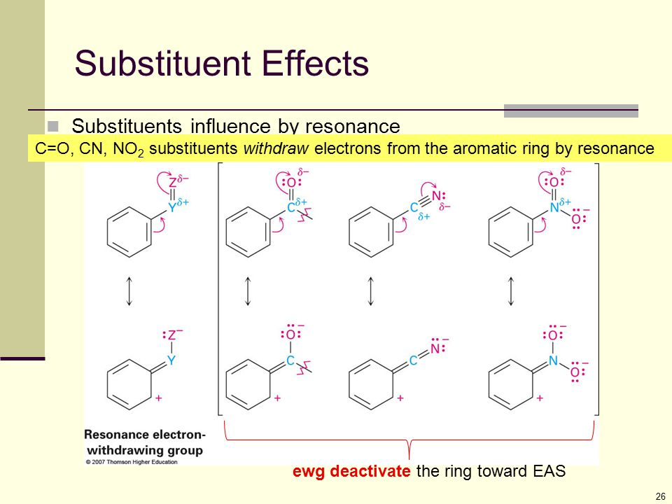 Substituent Effects Substituents influence by resonance