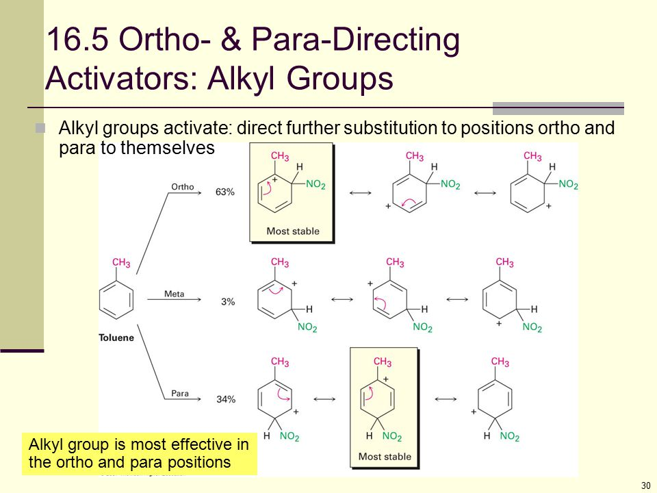 16.5 Ortho- & Para-Directing Activators: Alkyl Groups