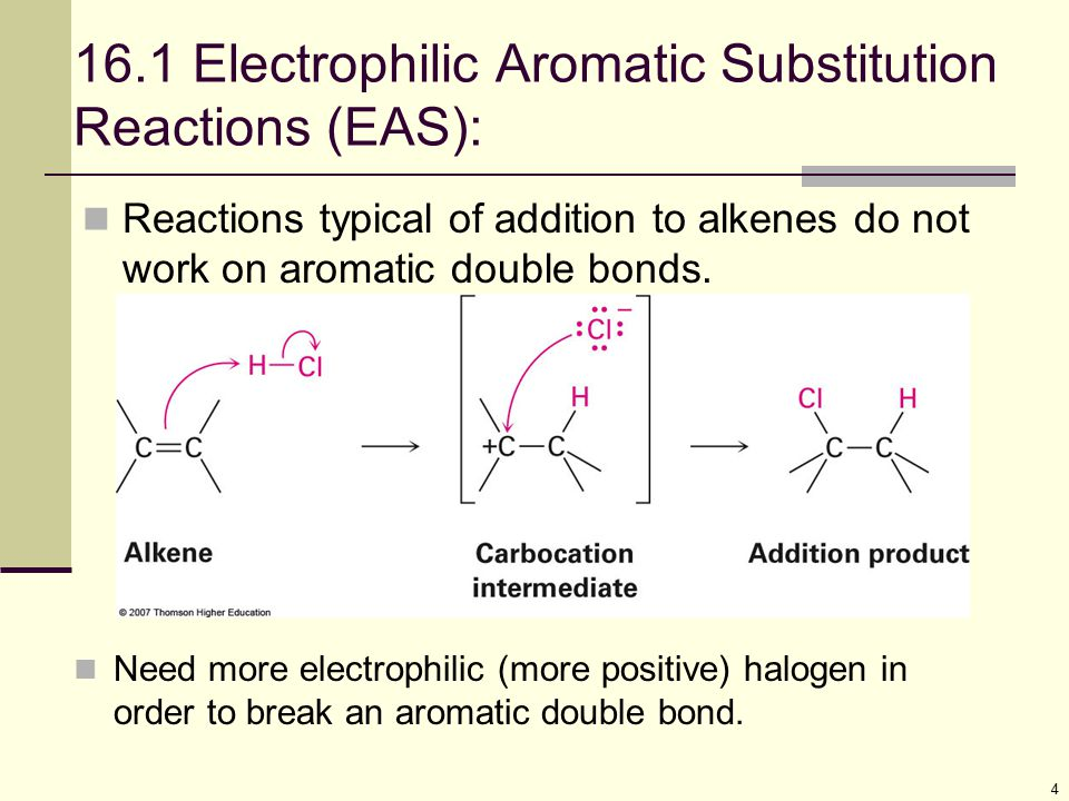 16.1 Electrophilic Aromatic Substitution Reactions (EAS):