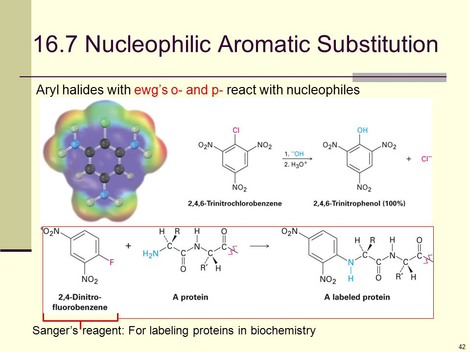 16.7 Nucleophilic Aromatic Substitution