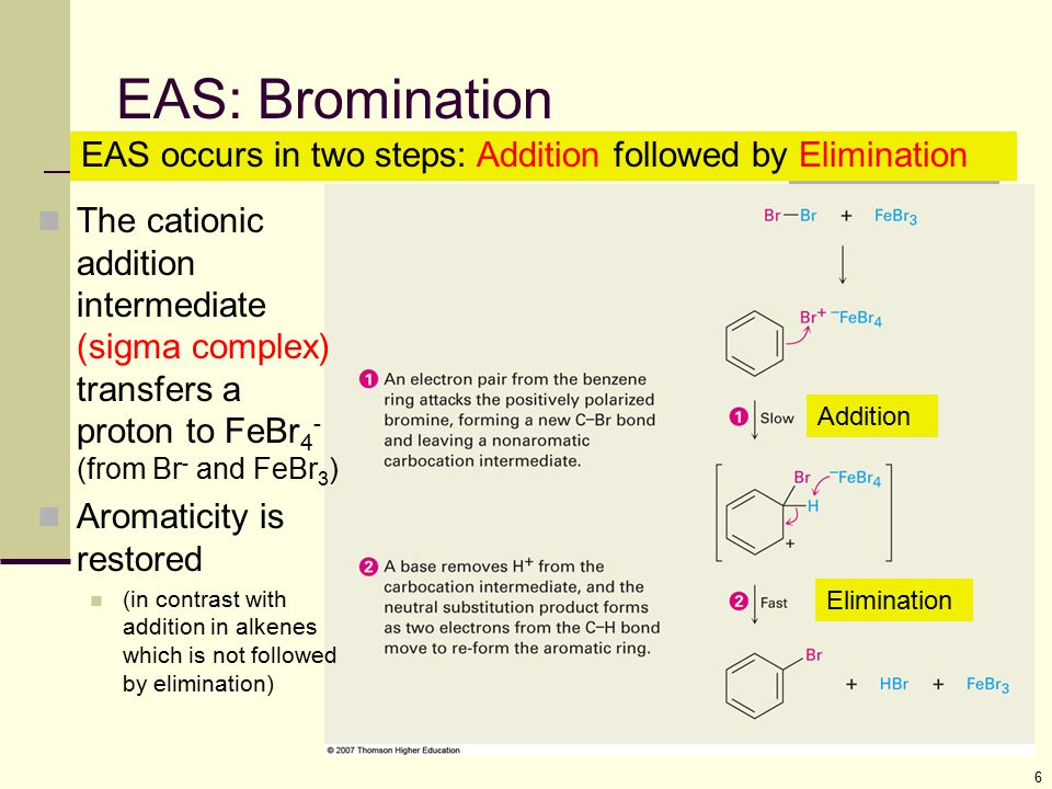 EAS: Bromination EAS occurs in two steps: Addition followed by Elimination.