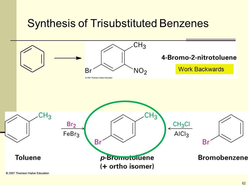 Synthesis of Trisubstituted Benzenes