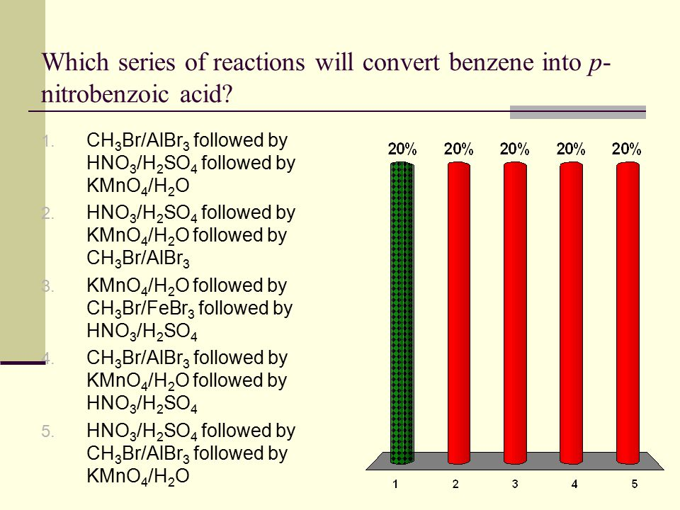 Which series of reactions will convert benzene into p-nitrobenzoic acid