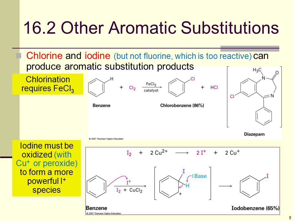 16.2 Other Aromatic Substitutions