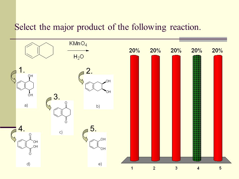 Select the major product of the following reaction.