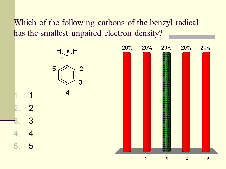 Which of the following carbons of the benzyl radical has the smallest unpaired electron density