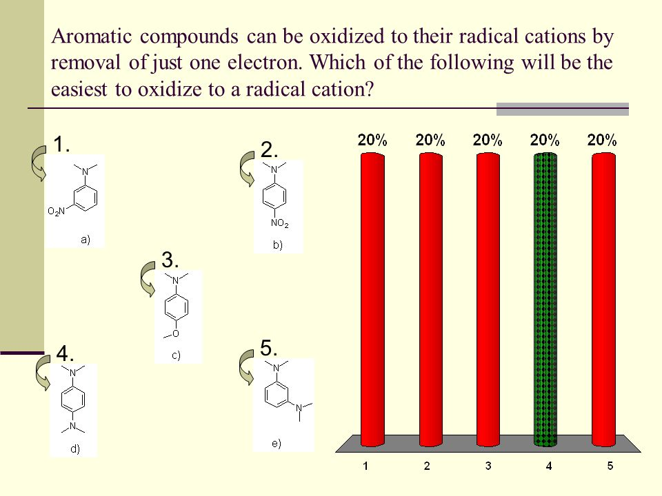 Aromatic compounds can be oxidized to their radical cations by removal of just one electron. Which of the following will be the easiest to oxidize to a radical cation
