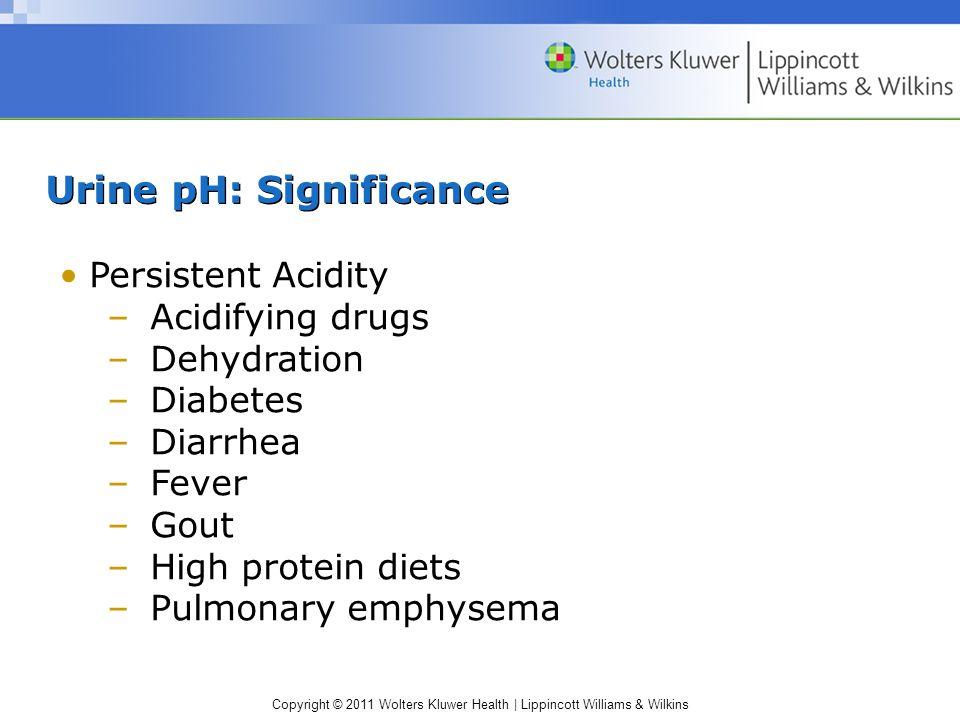 Urine pH: Significance