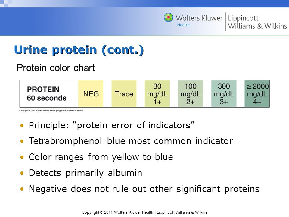 Urine protein (cont.) Protein color chart