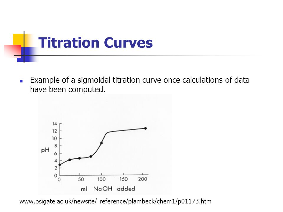 Titration Curves Example of a sigmoidal titration curve once calculations of data have been computed.