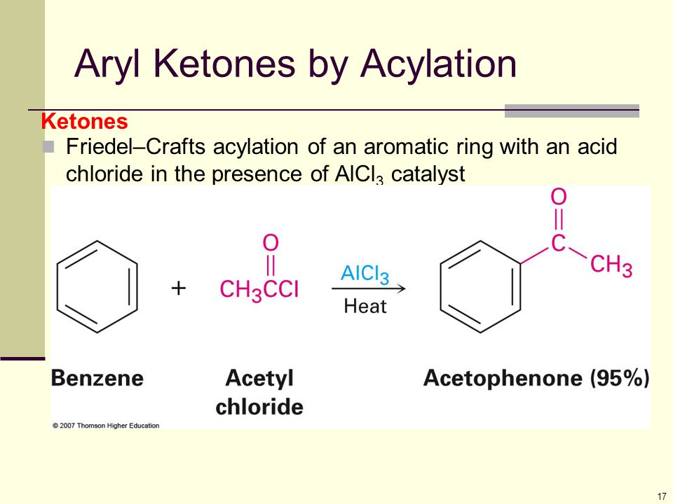 Aryl Ketones by Acylation
