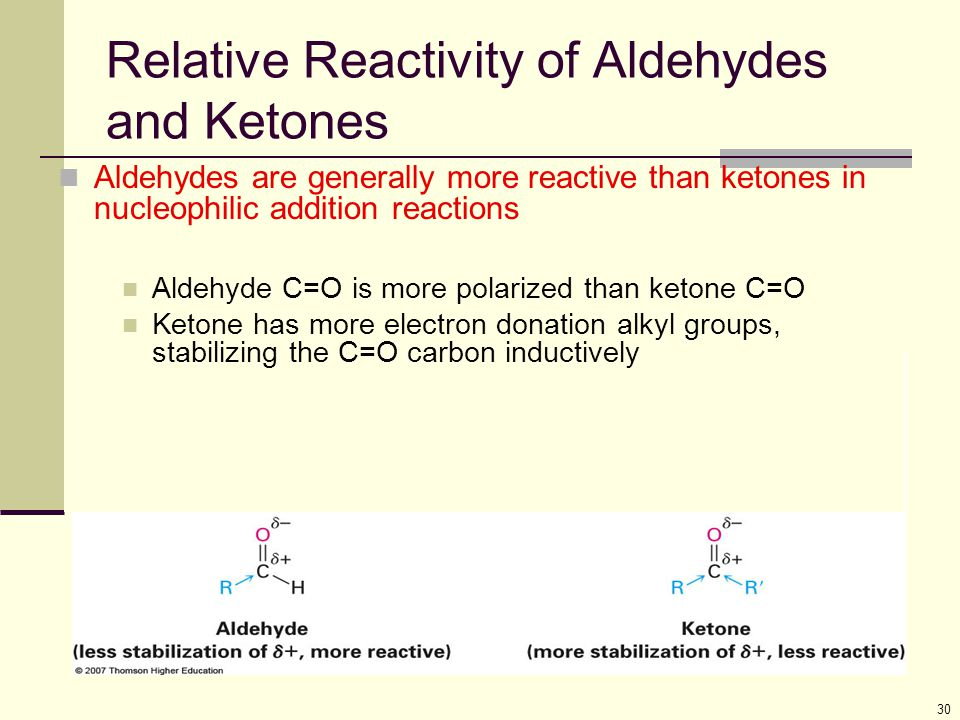 Relative Reactivity of Aldehydes and Ketones