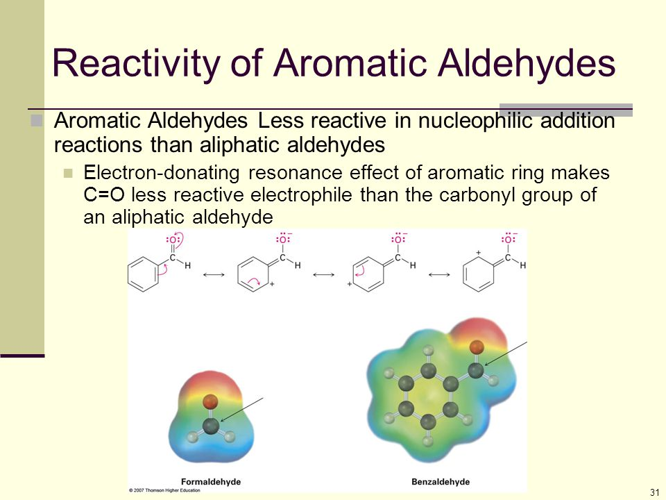 Reactivity of Aromatic Aldehydes