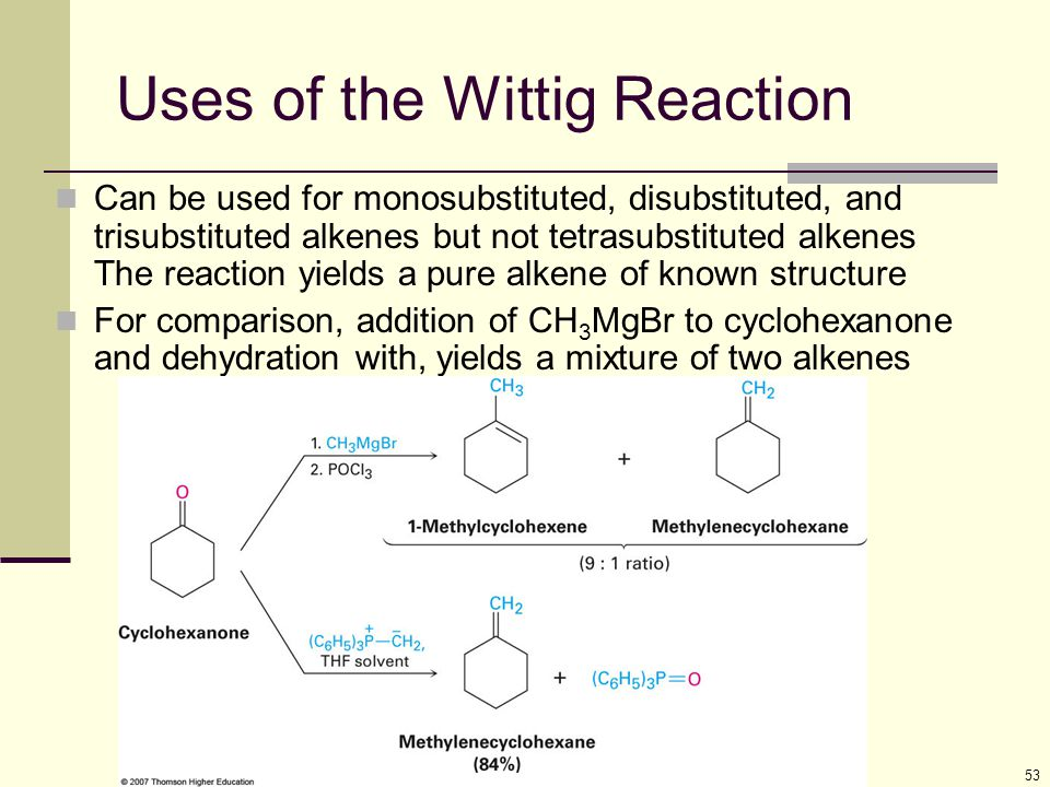 Uses of the Wittig Reaction