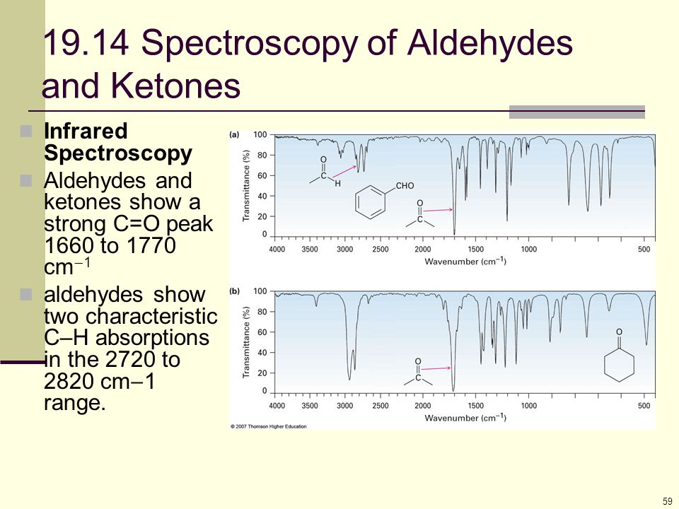 19.14 Spectroscopy of Aldehydes and Ketones