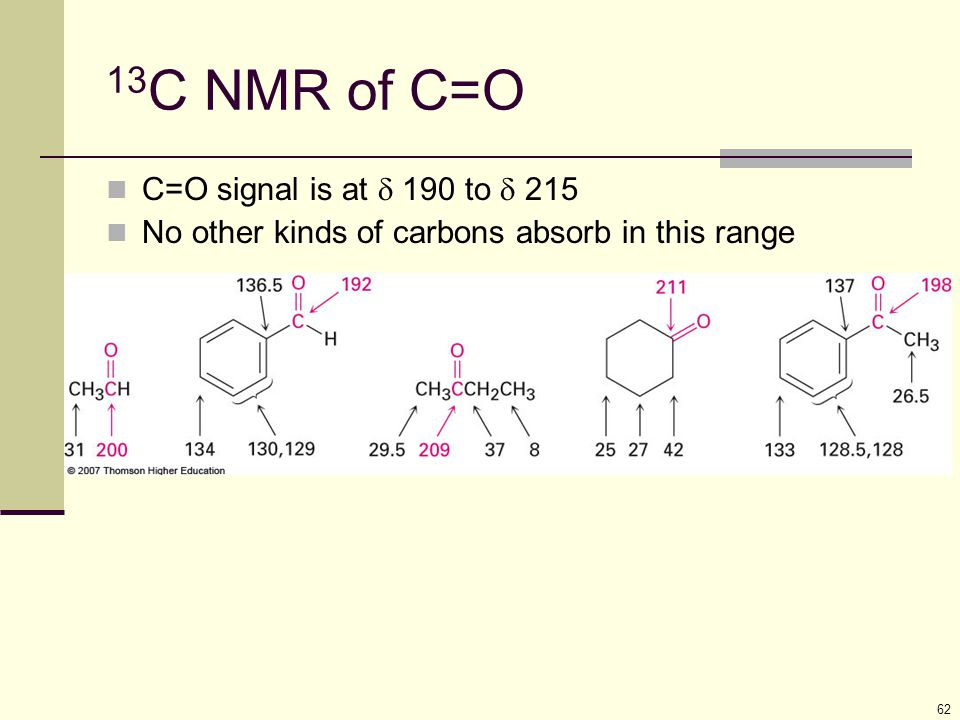 13C NMR of C=O C=O signal is at  190 to  215