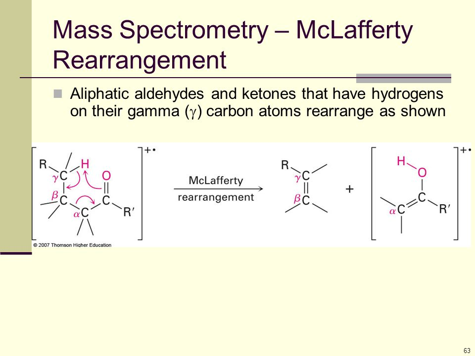 Mass Spectrometry – McLafferty Rearrangement