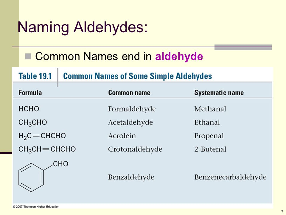 Naming Aldehydes: Common Names end in aldehyde