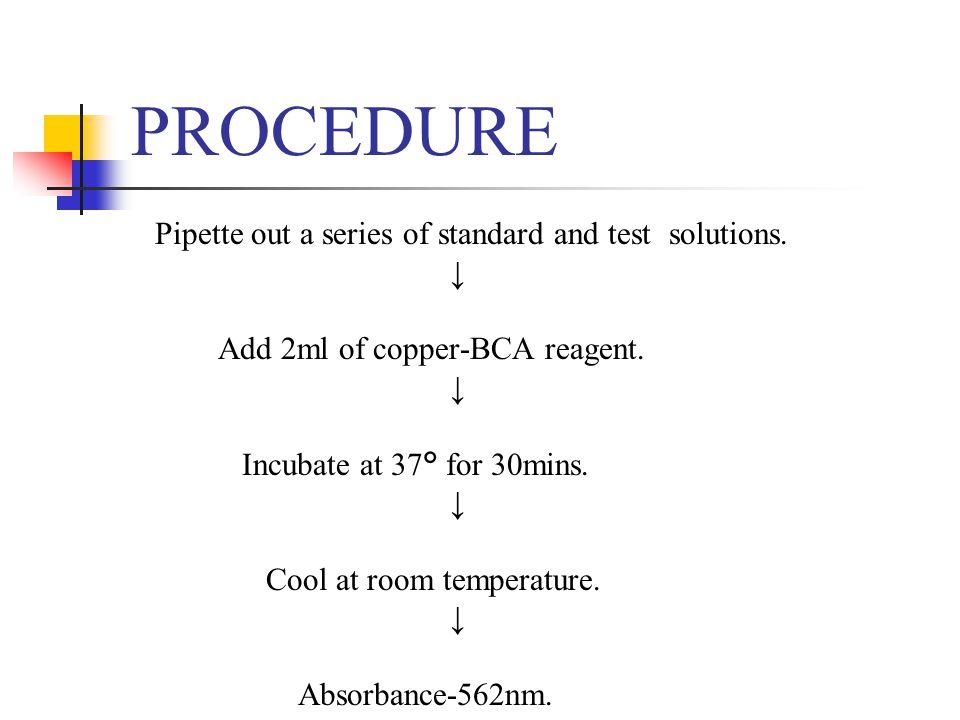 PROCEDURE ↓ Add 2ml of copper-BCA reagent. Incubate at 37° for 30mins.