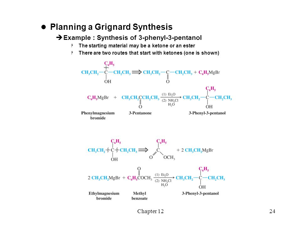 Planning a Grignard Synthesis