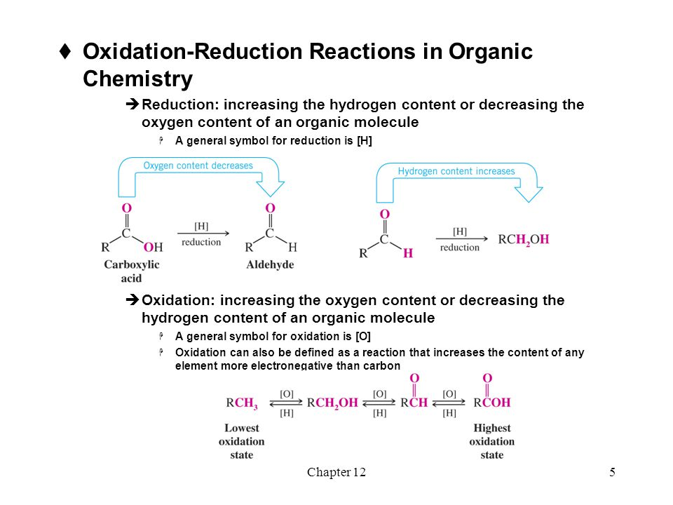 Oxidation-Reduction Reactions in Organic Chemistry