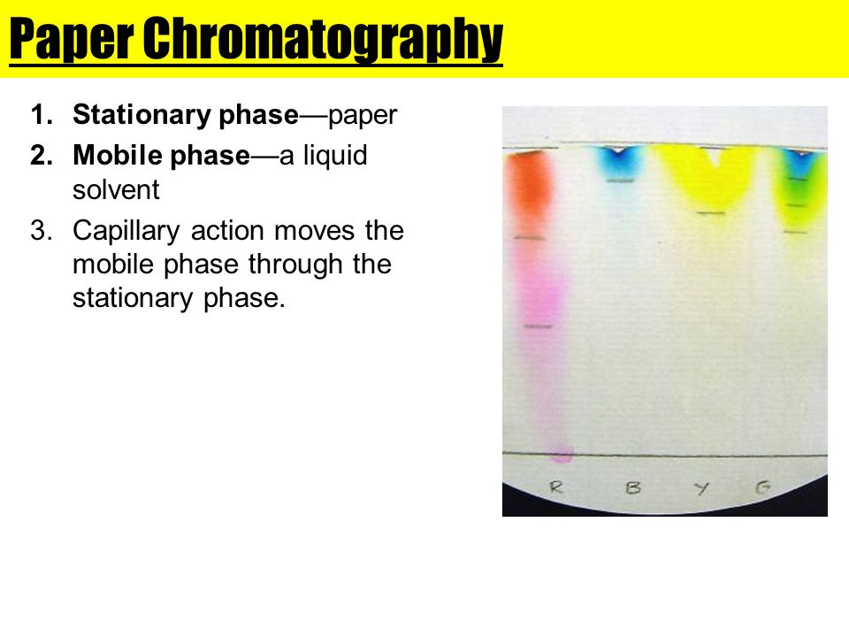 Paper Chromatography Stationary phase—paper