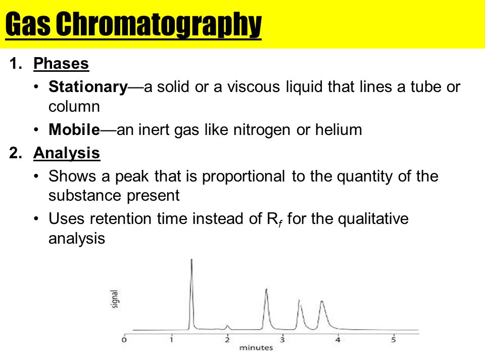 Gas Chromatography Phases