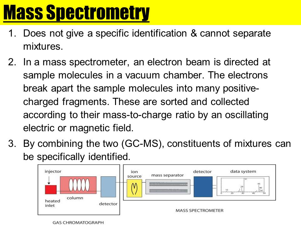 Mass Spectrometry Does not give a specific identification & cannot separate mixtures.