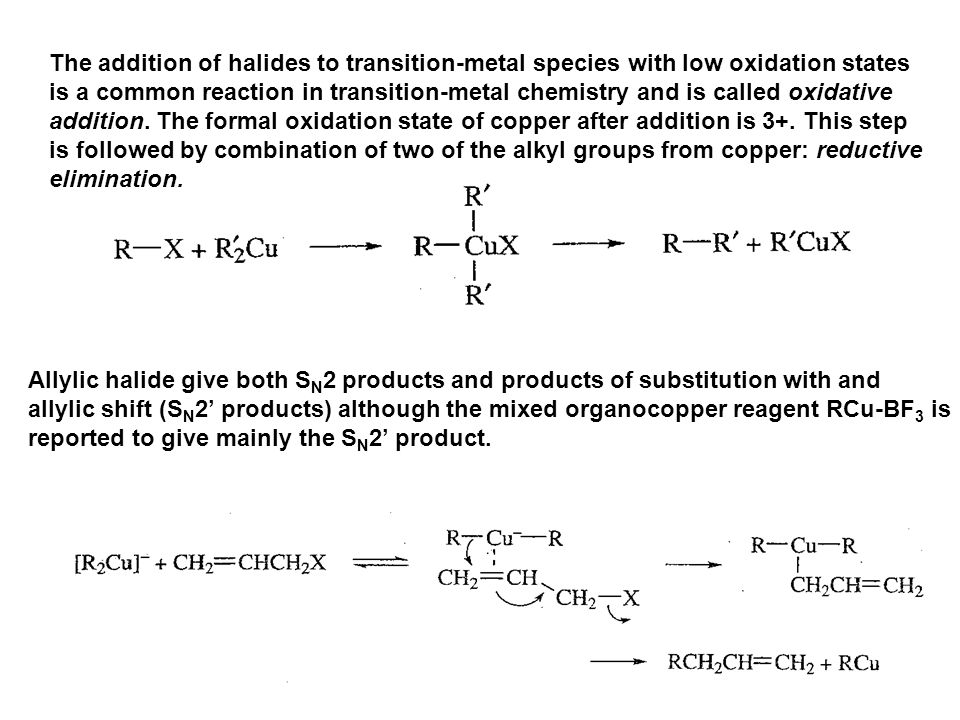 The addition of halides to transition-metal species with low oxidation states