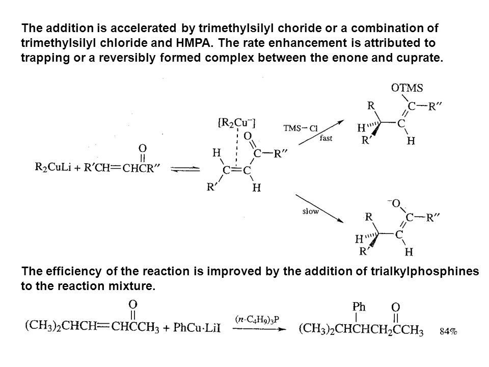 The addition is accelerated by trimethylsilyl choride or a combination of