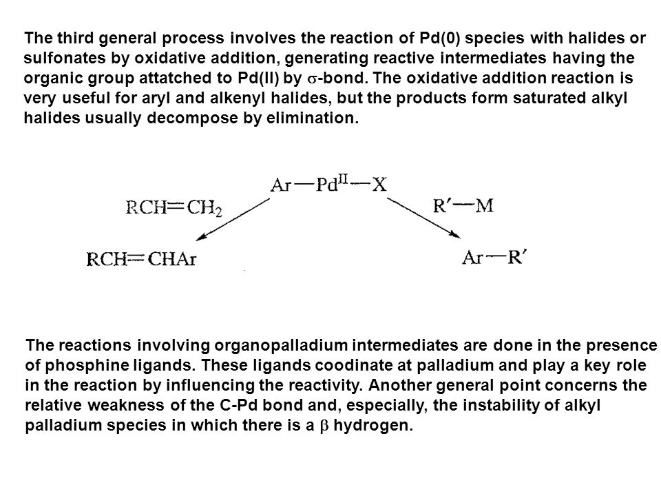 The third general process involves the reaction of Pd(0) species with halides or