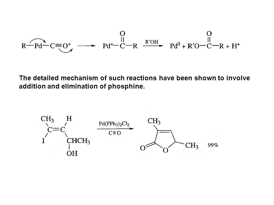 The detailed mechanism of such reactions have been shown to involve