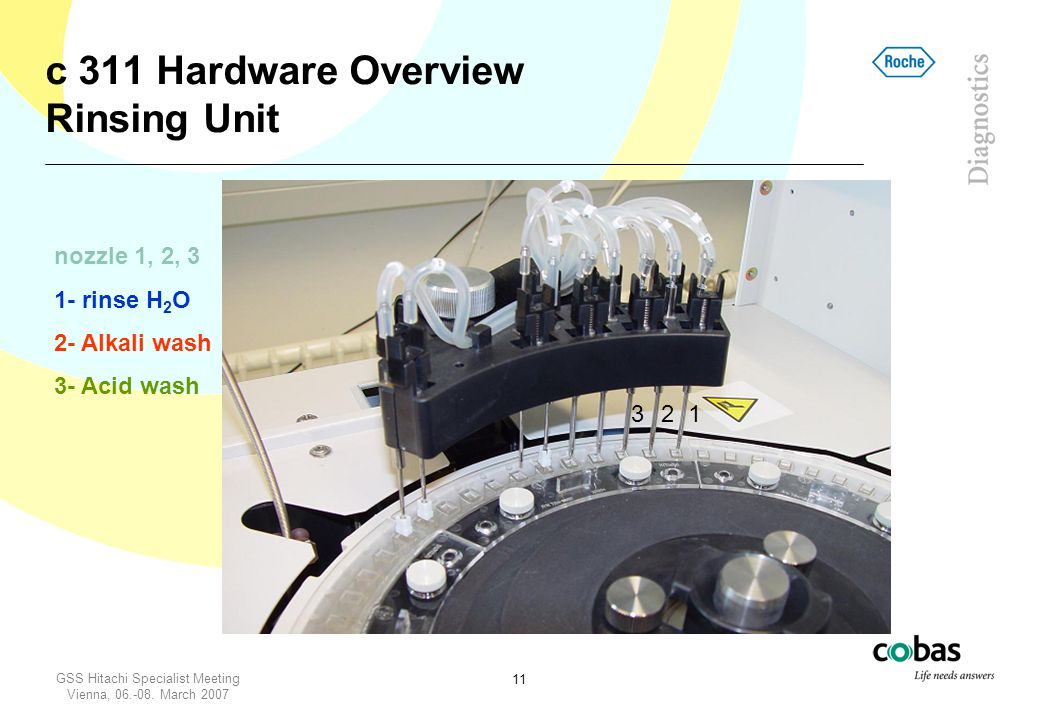 c 311 Hardware Overview Rinsing Unit