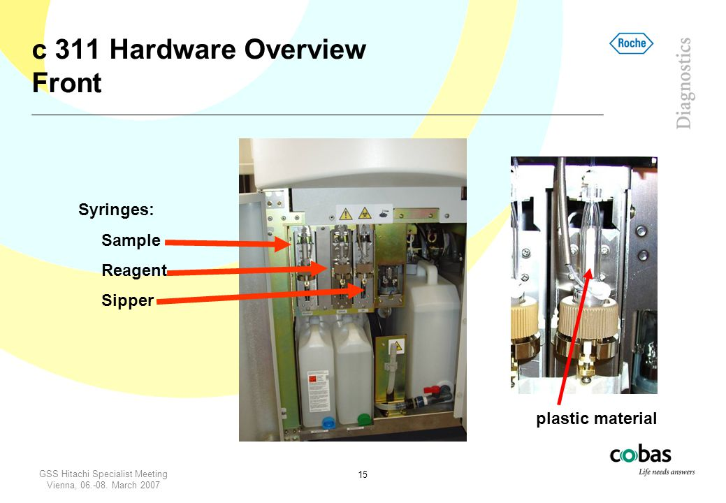 c 311 Hardware Overview Front