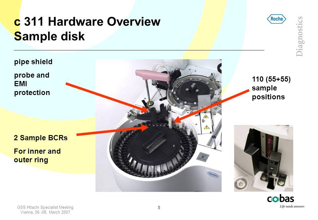 c 311 Hardware Overview Sample disk