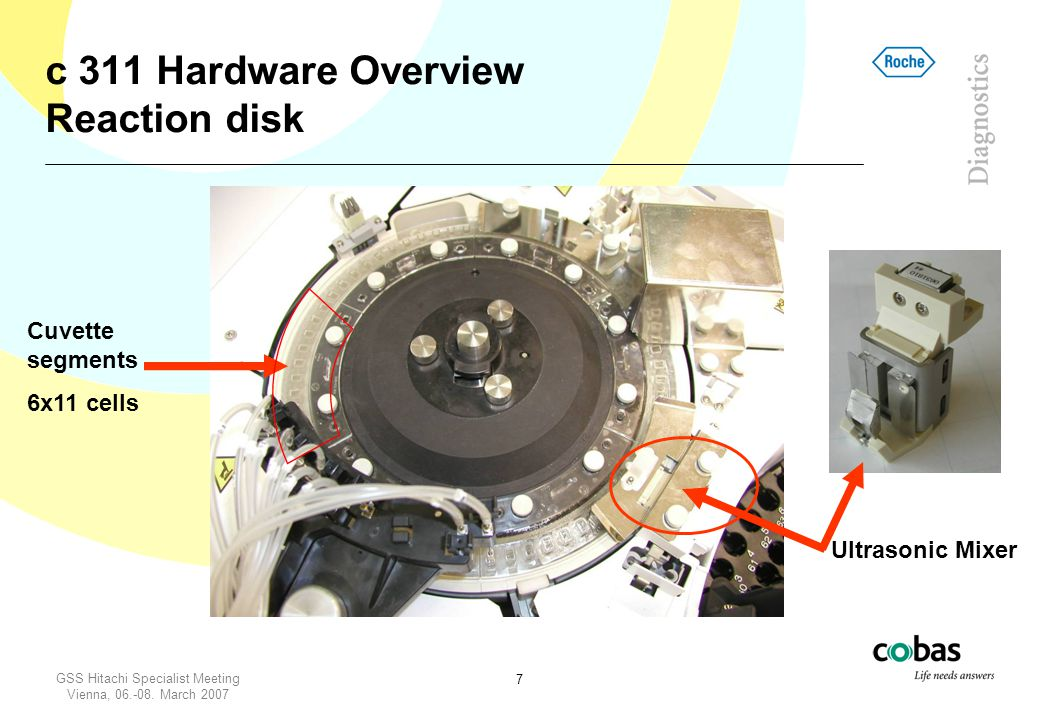 c 311 Hardware Overview Reaction disk