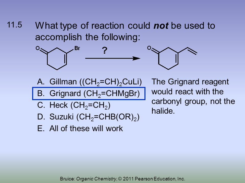 What type of reaction could not be used to accomplish the following: