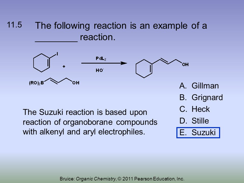 The following reaction is an example of a ________ reaction.