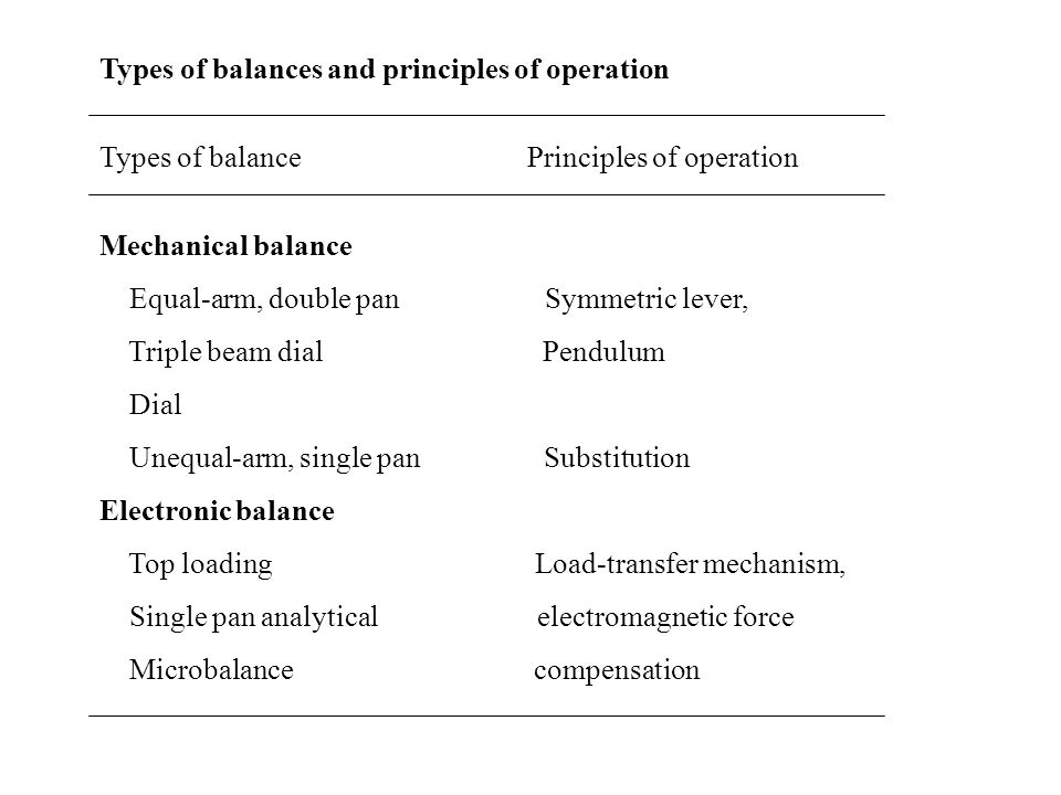 Types of balances and principles of operation